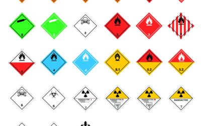 Classes of hazard with dangerous goods